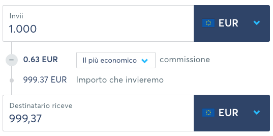 La soluzione alternativa a Circle Pay